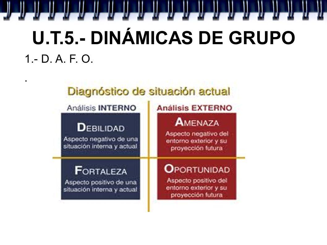 U.T.5.- DINÁMICAS DE GRUPO 1.- D. A. F. O. .