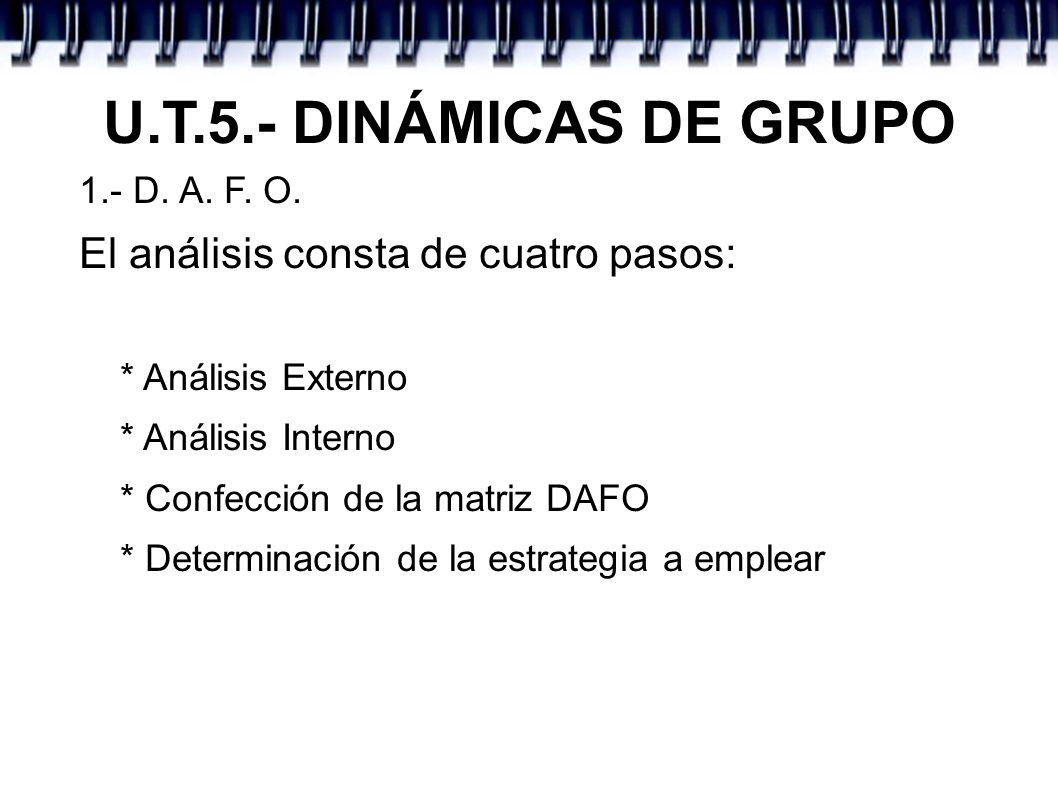U.T.5.- DINÁMICAS DE GRUPO El análisis consta de cuatro pasos: