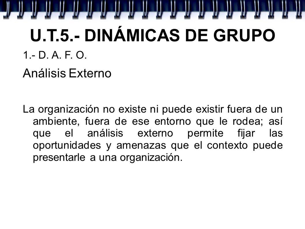 U.T.5.- DINÁMICAS DE GRUPO Análisis Externo 1.- D. A. F. O.