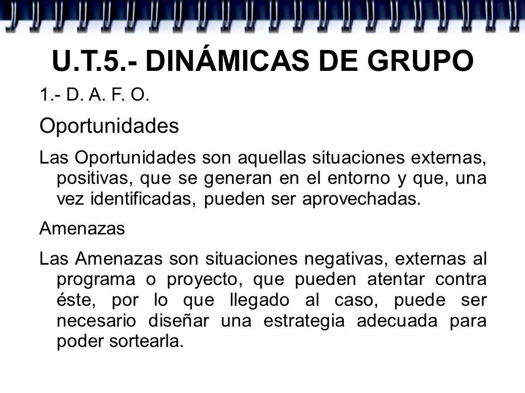 U.T.5.- DINÁMICAS DE GRUPO Oportunidades 1.- D. A. F. O.