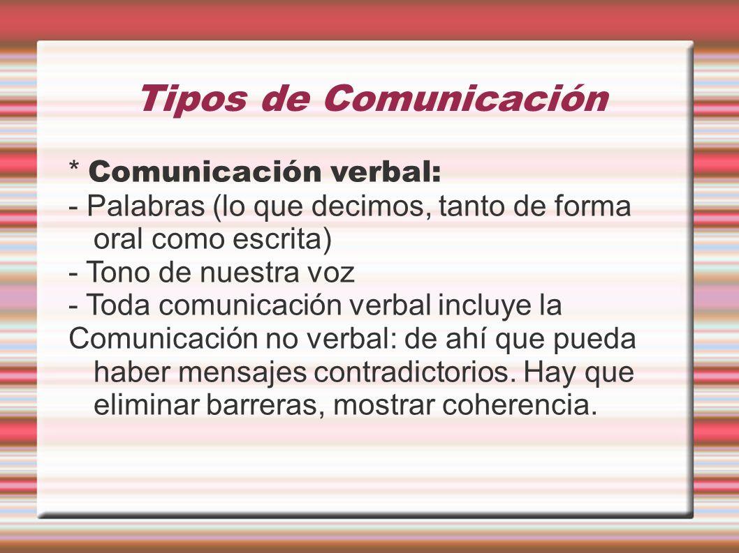 Tipos de Comunicación * Comunicación verbal: