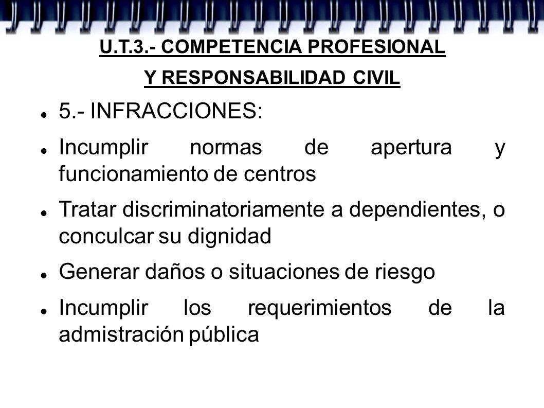 U.T.3.- COMPETENCIA PROFESIONAL Y RESPONSABILIDAD CIVIL