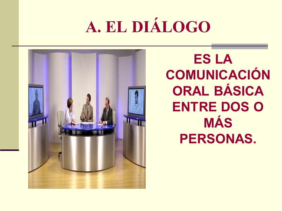 ES LA COMUNICACIÓN ORAL BÁSICA ENTRE DOS O MÁS PERSONAS.