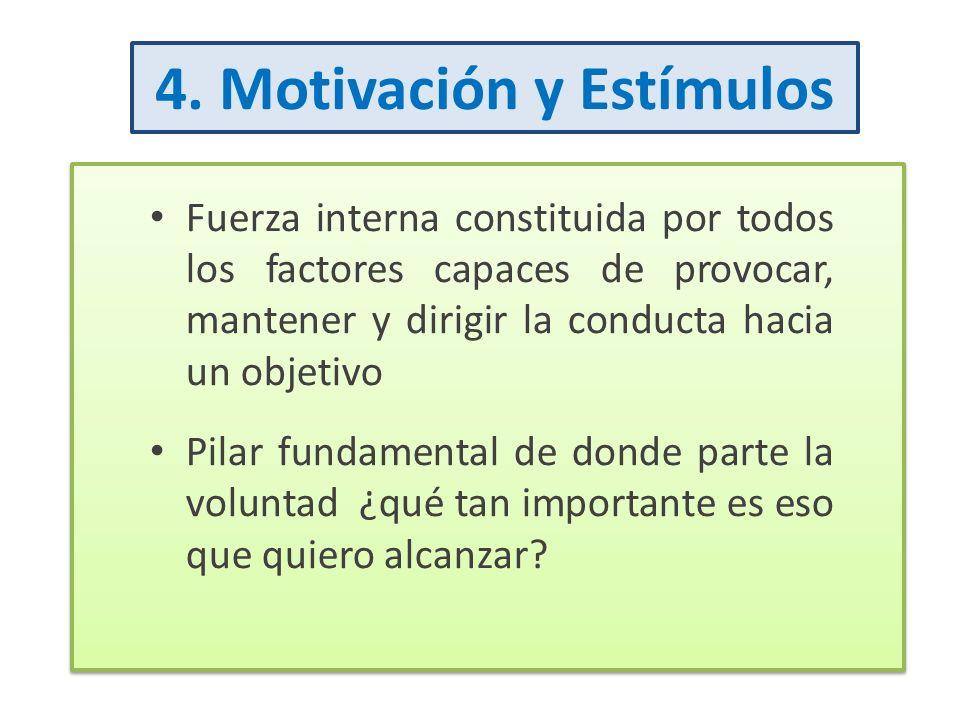 4. Motivación y Estímulos