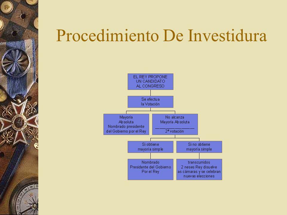 Procedimiento De Investidura