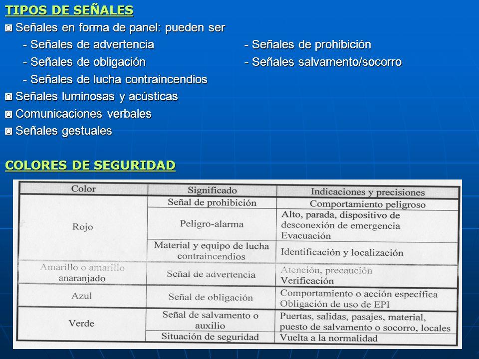 TIPOS DE SEÑALES◙ Señales en forma de panel: pueden ser. - Señales de advertencia - Señales de prohibición.