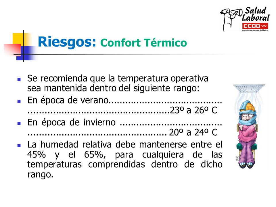 Riesgos: Confort Térmico