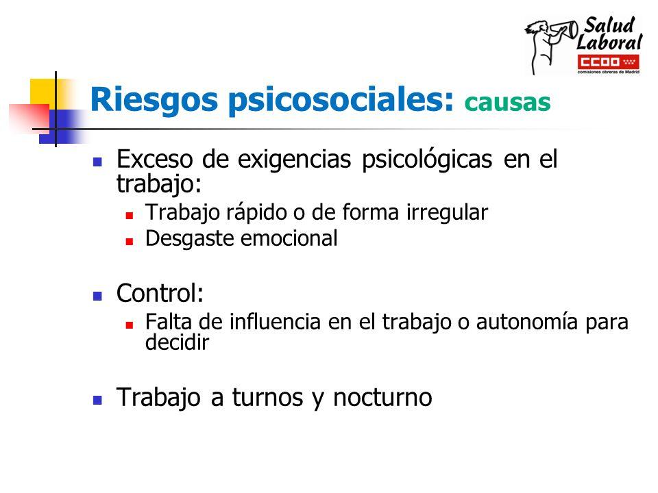 Riesgos psicosociales: causas