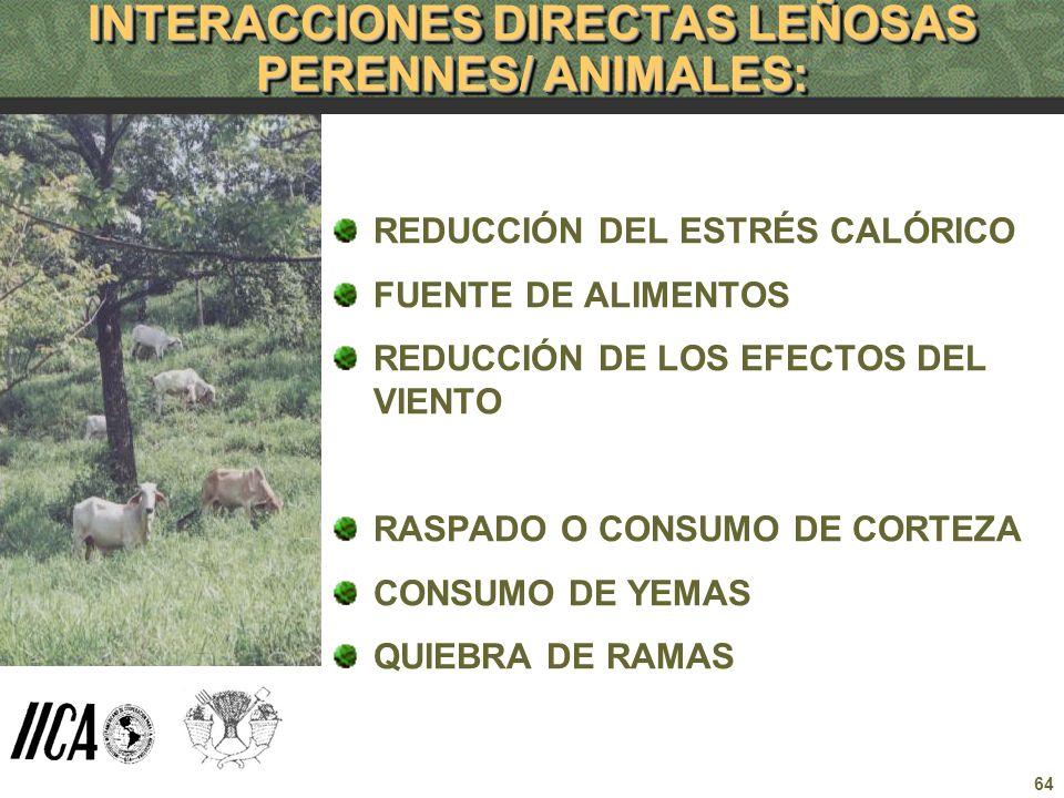 INTERACCIONES DIRECTAS LEÑOSAS PERENNES/ ANIMALES: