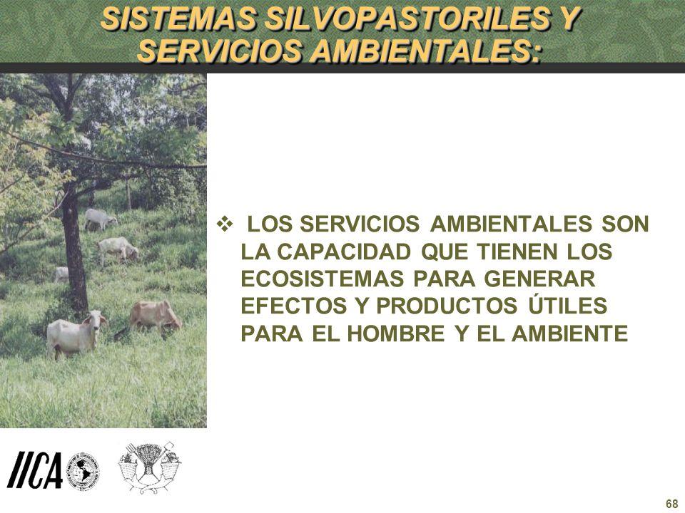 SISTEMAS SILVOPASTORILES Y SERVICIOS AMBIENTALES: