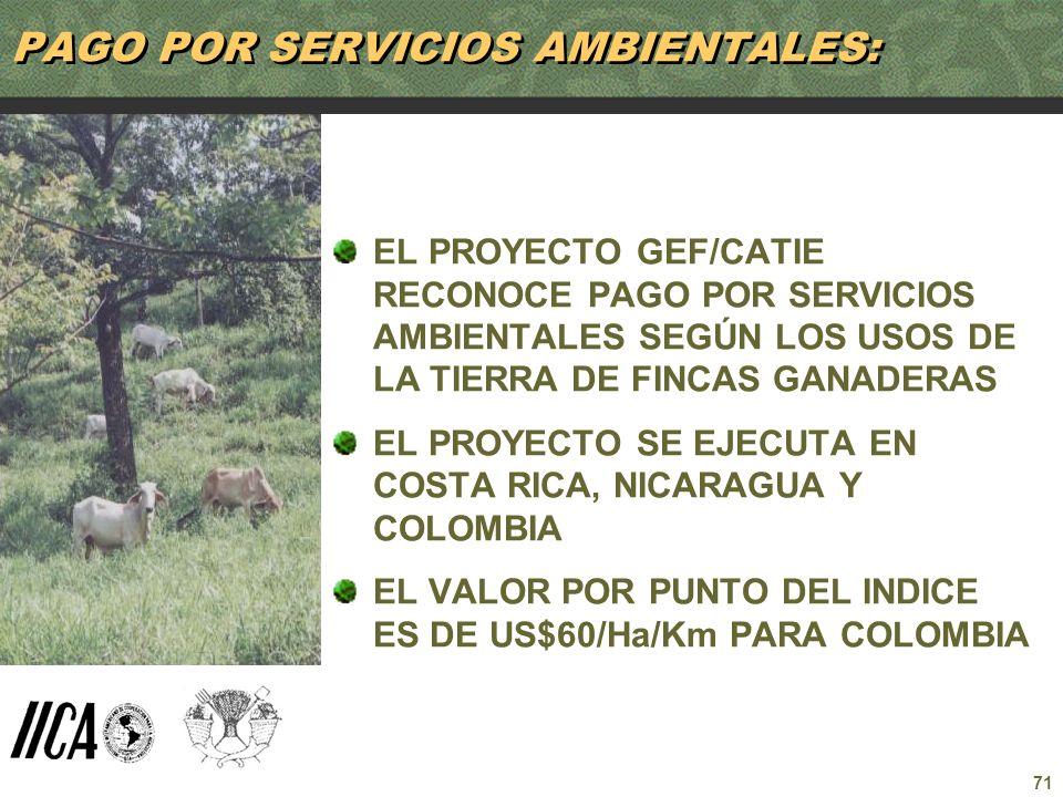 PAGO POR SERVICIOS AMBIENTALES: