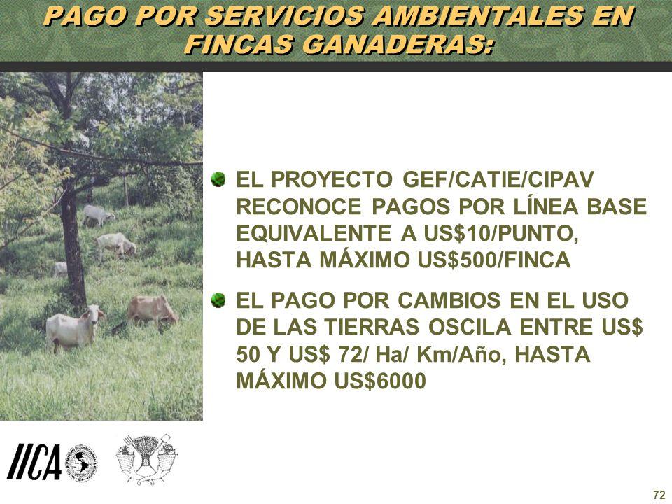 PAGO POR SERVICIOS AMBIENTALES EN FINCAS GANADERAS: