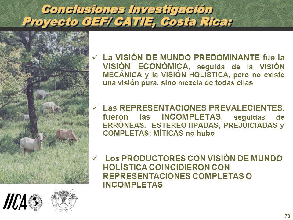 Conclusiones Investigación Proyecto GEF/ CATIE, Costa Rica: