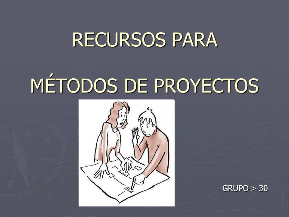 RECURSOS PARA MÉTODOS DE PROYECTOS