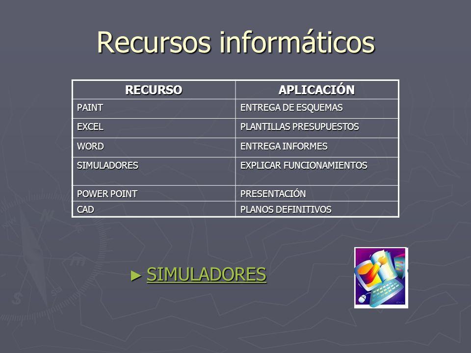 Recursos informáticos