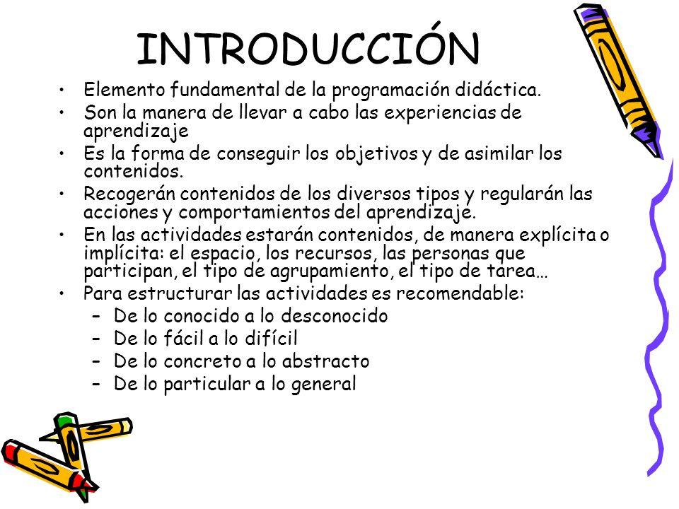 INTRODUCCIÓN Elemento fundamental de la programación didáctica.