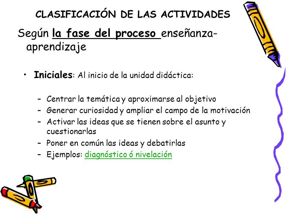CLASIFICACIÓN DE LAS ACTIVIDADES