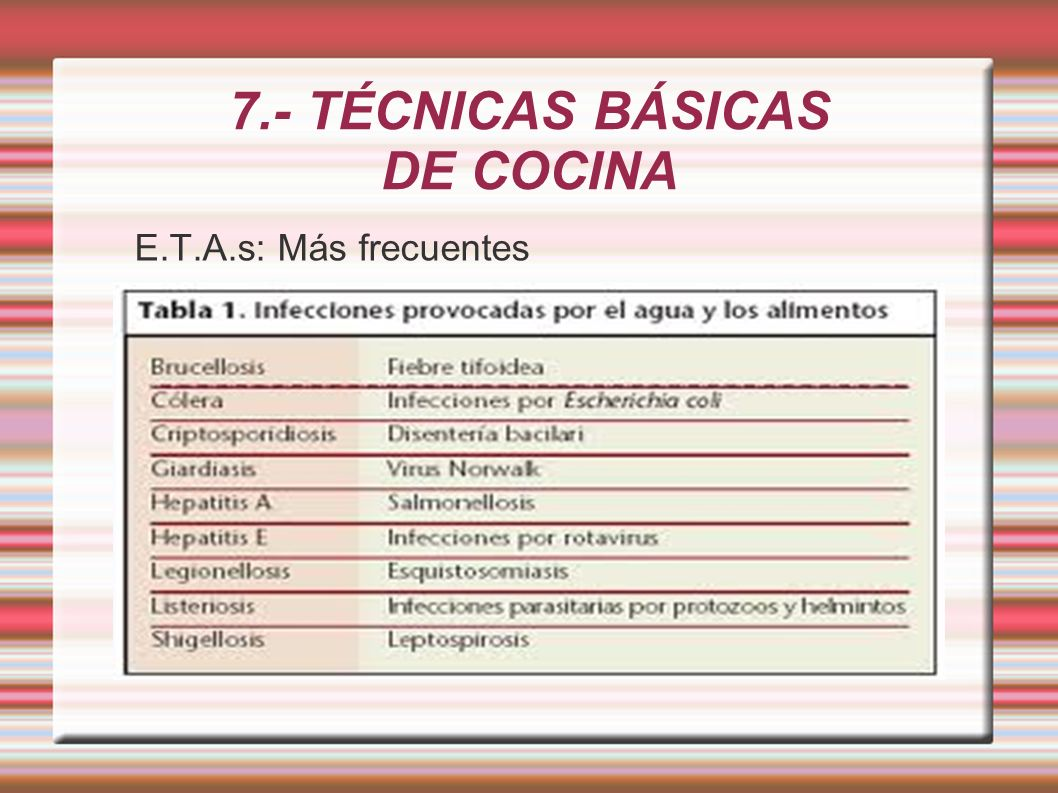 7 t cnicas b sicas de cocina ppt descargar - Tecnicas basicas de cocina ...