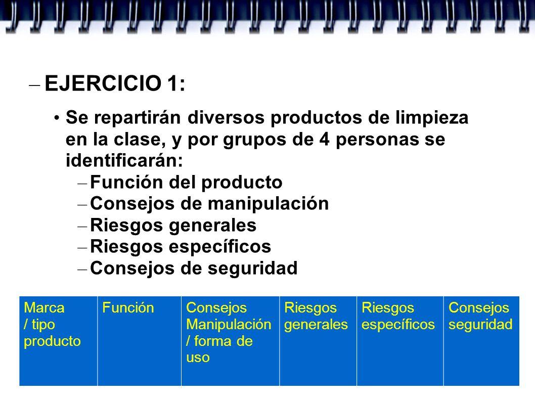 EJERCICIO 1: Se repartirán diversos productos de limpieza en la clase, y por grupos de 4 personas se identificarán: