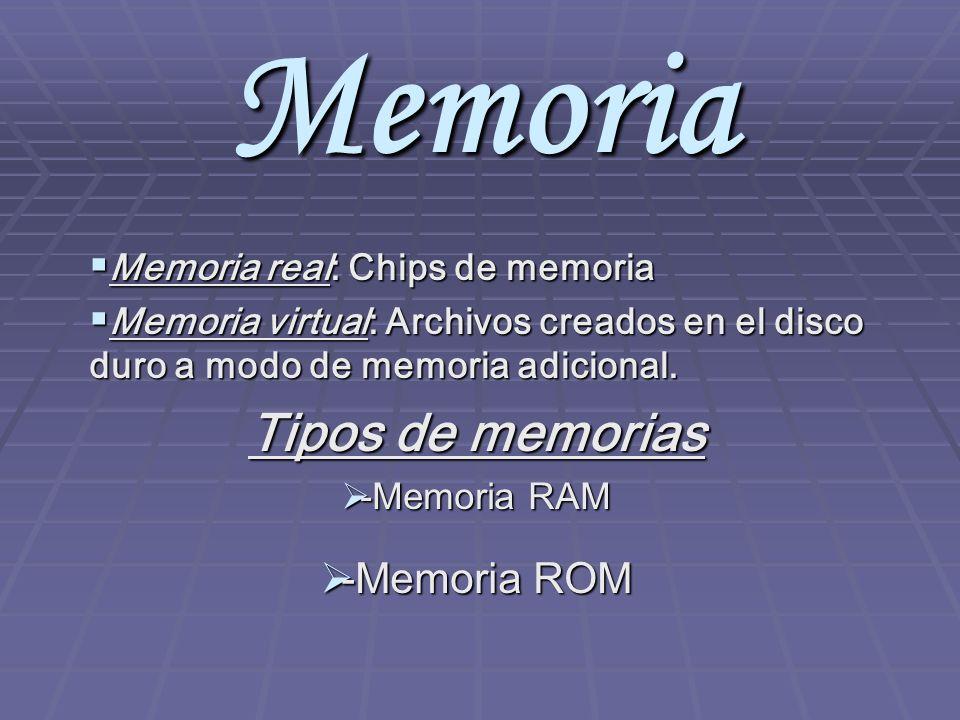 Memoria Tipos de memorias -Memoria ROM Memoria real: Chips de memoria