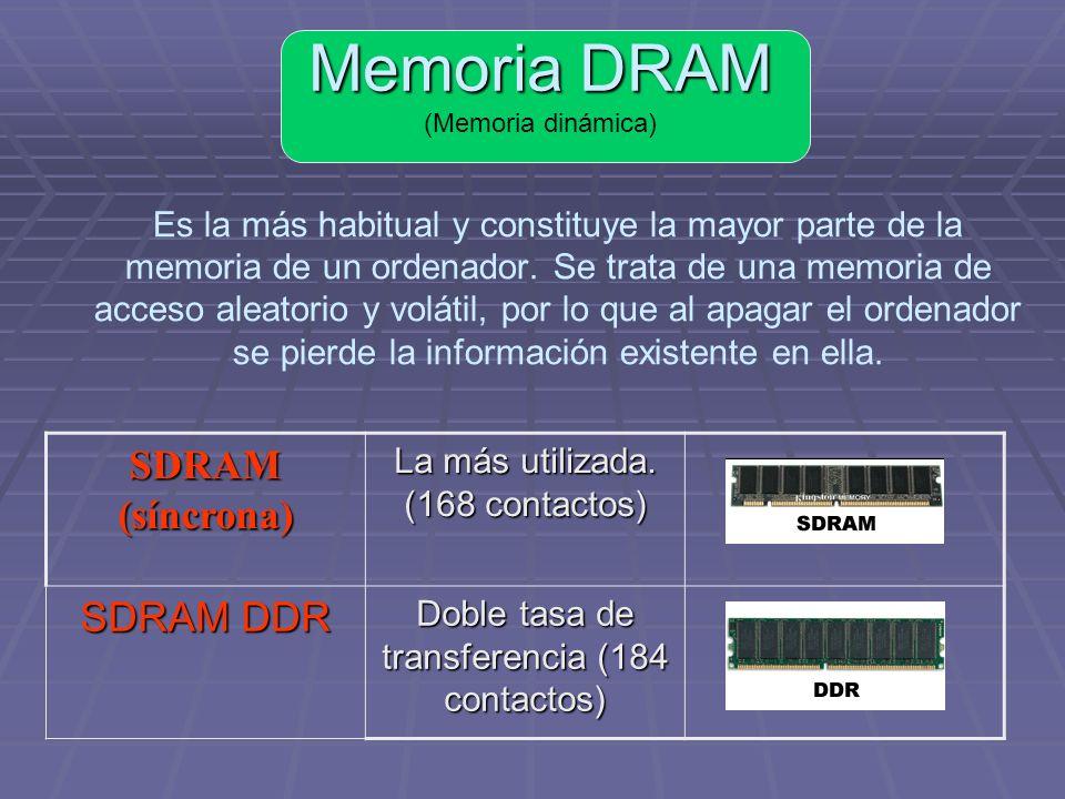 Memoria DRAM (Memoria dinámica)