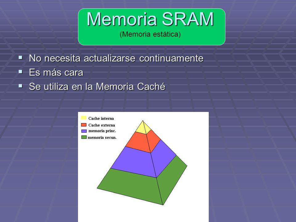 Memoria SRAM (Memoria estática)