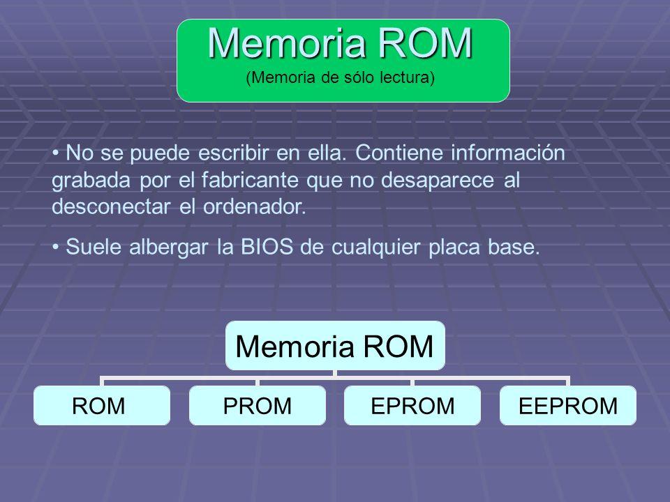 Memoria ROM (Memoria de sólo lectura)