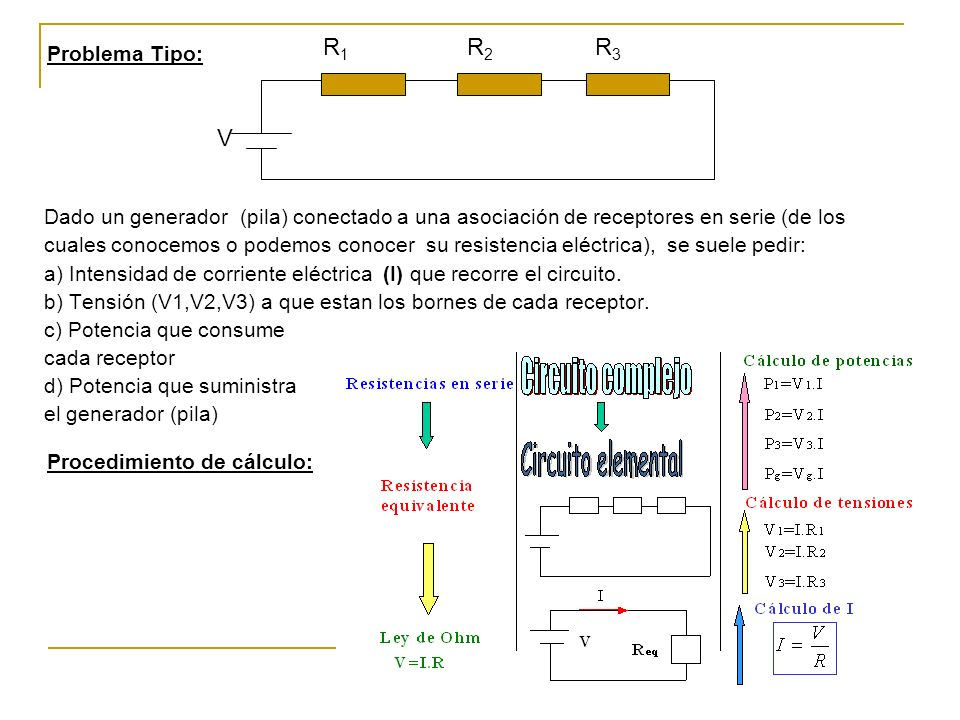 R1 R2. R3. Problema Tipo: V. Dado un generador (pila) conectado a una asociación de receptores en serie (de los.