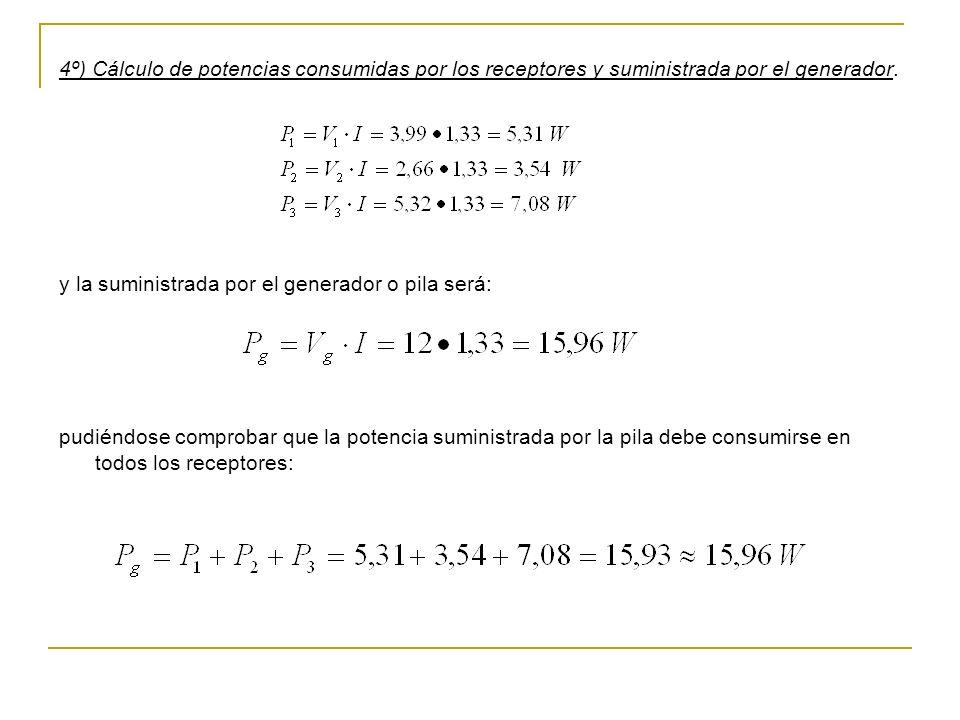 4º) Cálculo de potencias consumidas por los receptores y suministrada por el generador.