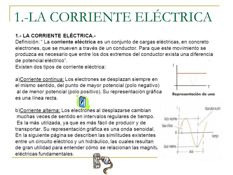 1.-LA CORRIENTE ELÉCTRICA