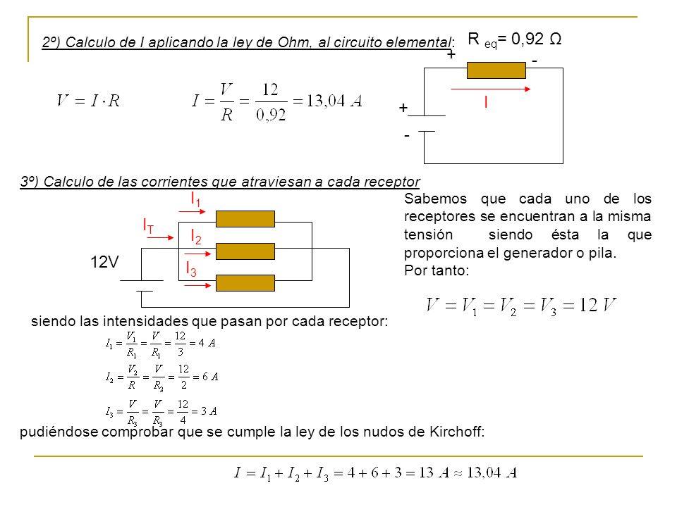 R eq= 0,92 Ω 2º) Calculo de I aplicando la ley de Ohm, al circuito elemental: + - I. + -