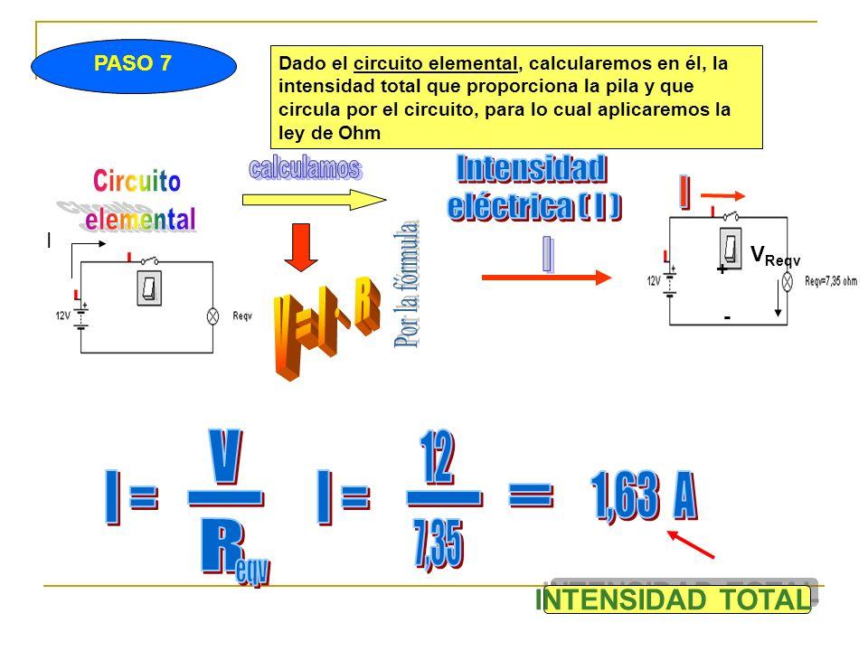 Intensidad eléctrica ( I ) Circuito elemental I I V = I · R V 12 I =