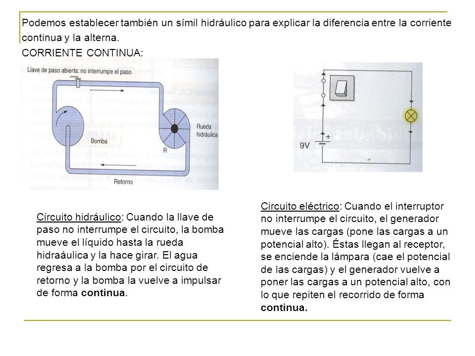 Podemos establecer también un símil hidráulico para explicar la diferencia entre la corriente