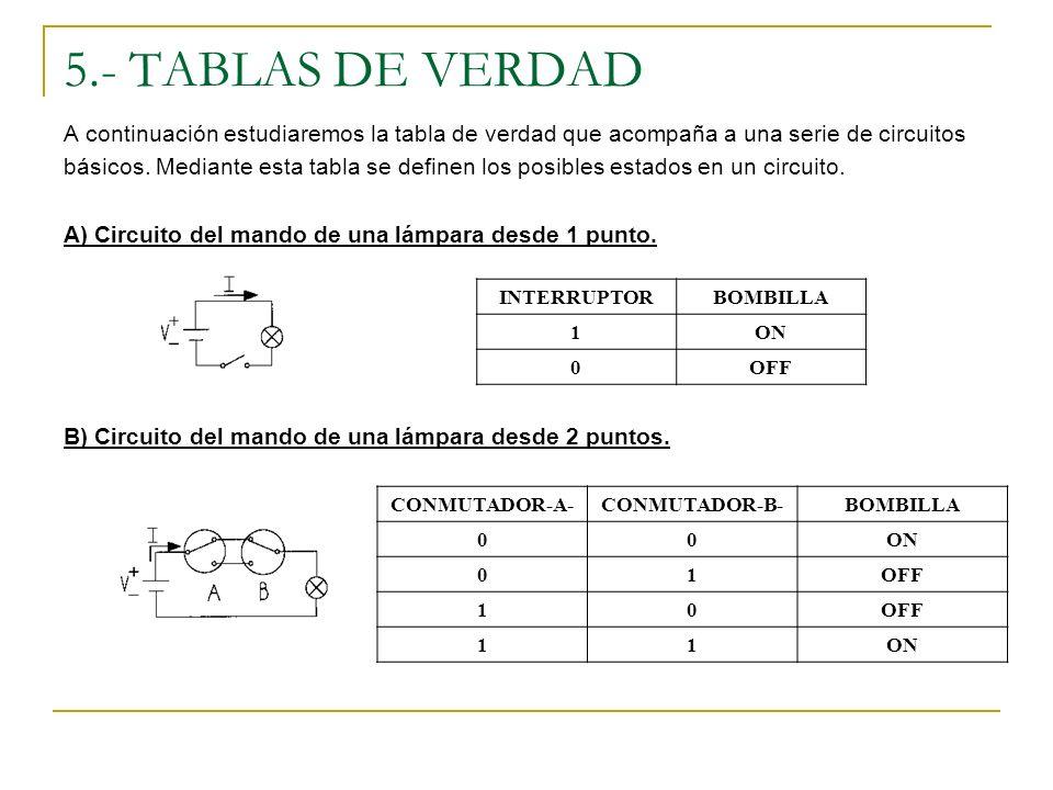 5.- TABLAS DE VERDAD A continuación estudiaremos la tabla de verdad que acompaña a una serie de circuitos.