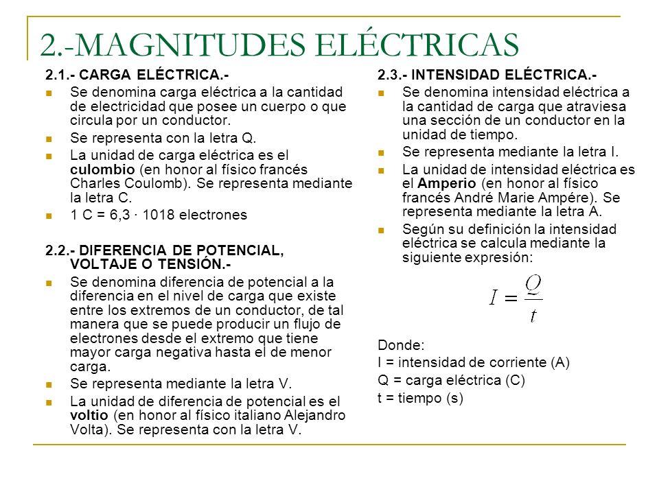 2.-MAGNITUDES ELÉCTRICAS