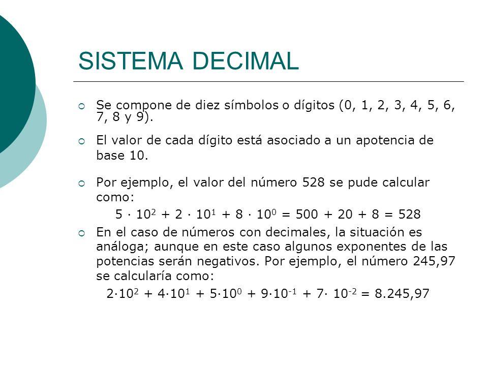 SISTEMA DECIMAL Se compone de diez símbolos o dígitos (0, 1, 2, 3, 4, 5, 6, 7, 8 y 9).