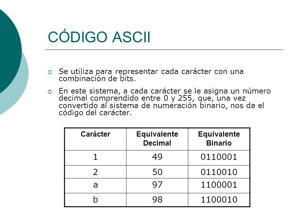 CÓDIGO ASCII Se utiliza para representar cada carácter con una combinación de bits.