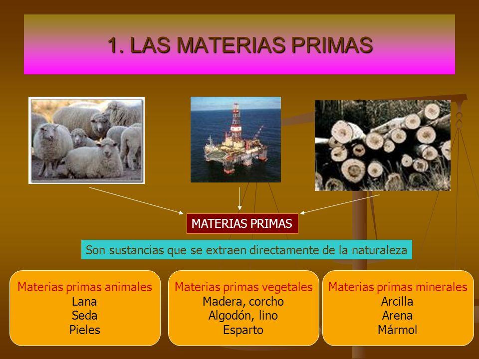 1. LAS MATERIAS PRIMAS MATERIAS PRIMAS