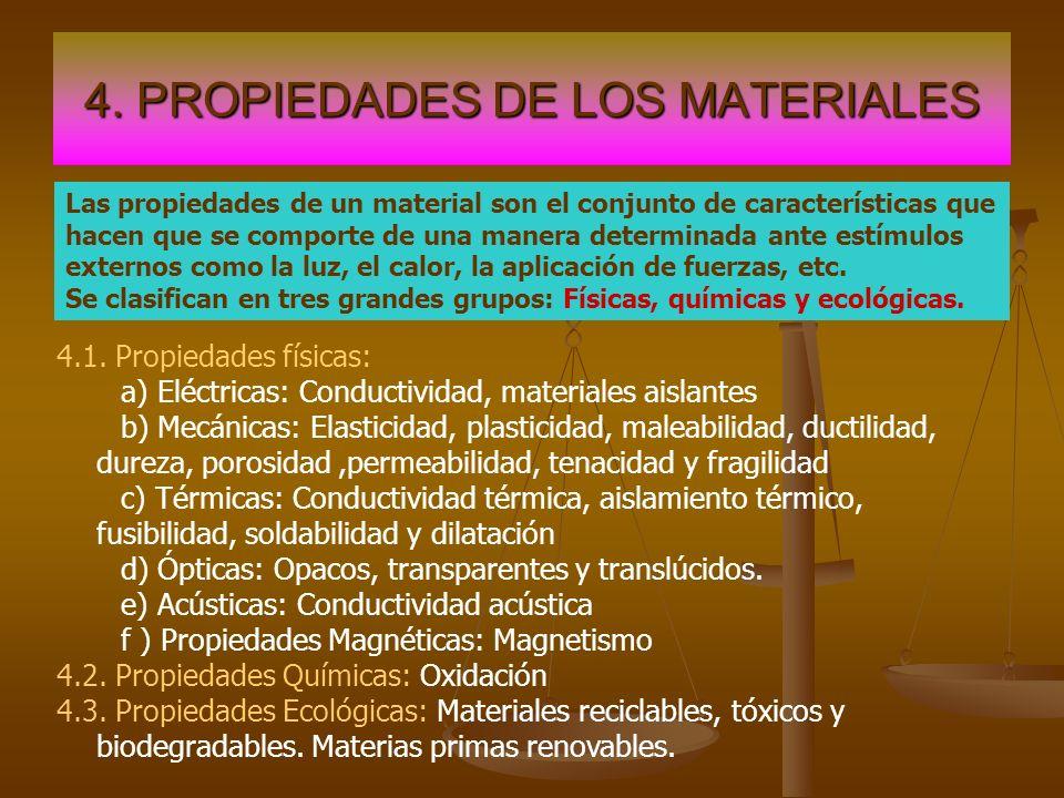 4. PROPIEDADES DE LOS MATERIALES