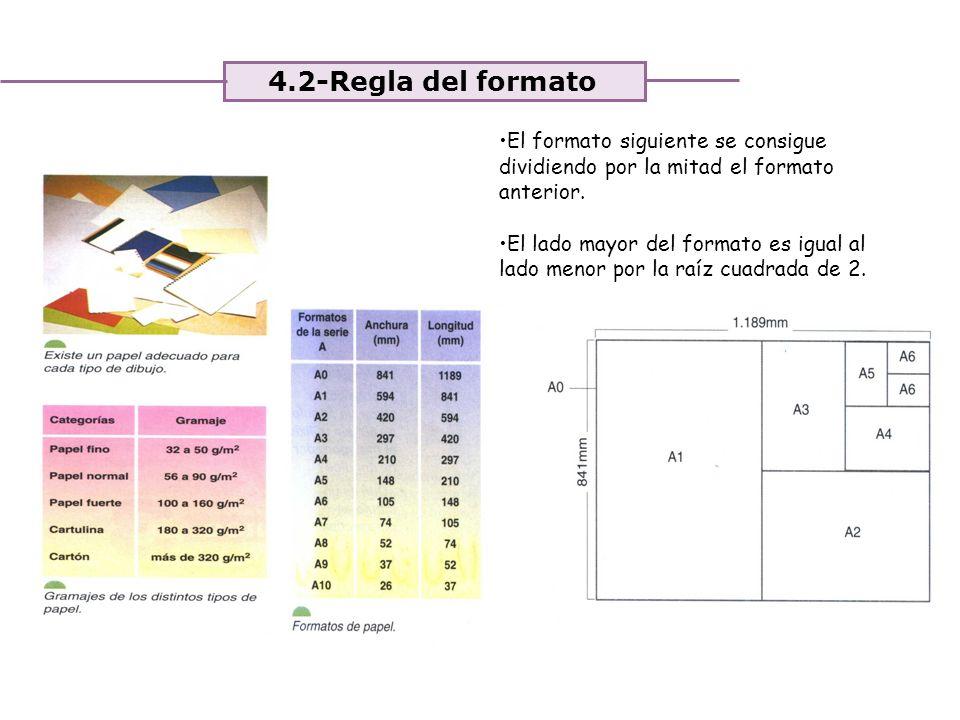 4.2-Regla del formato El formato siguiente se consigue dividiendo por la mitad el formato anterior.