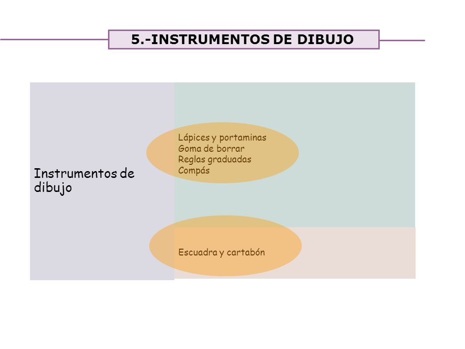5.-INSTRUMENTOS DE DIBUJO