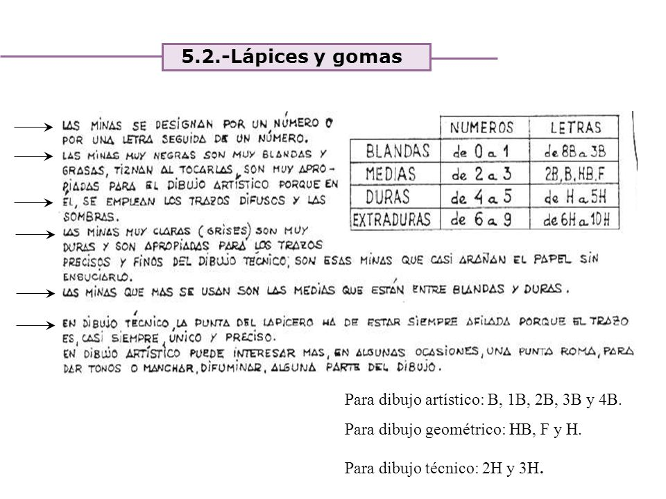 5.2.-Lápices y gomas Para dibujo artístico: B, 1B, 2B, 3B y 4B.