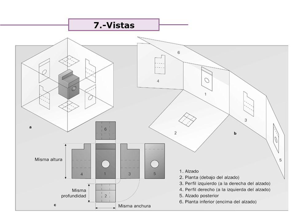 7.-Vistas