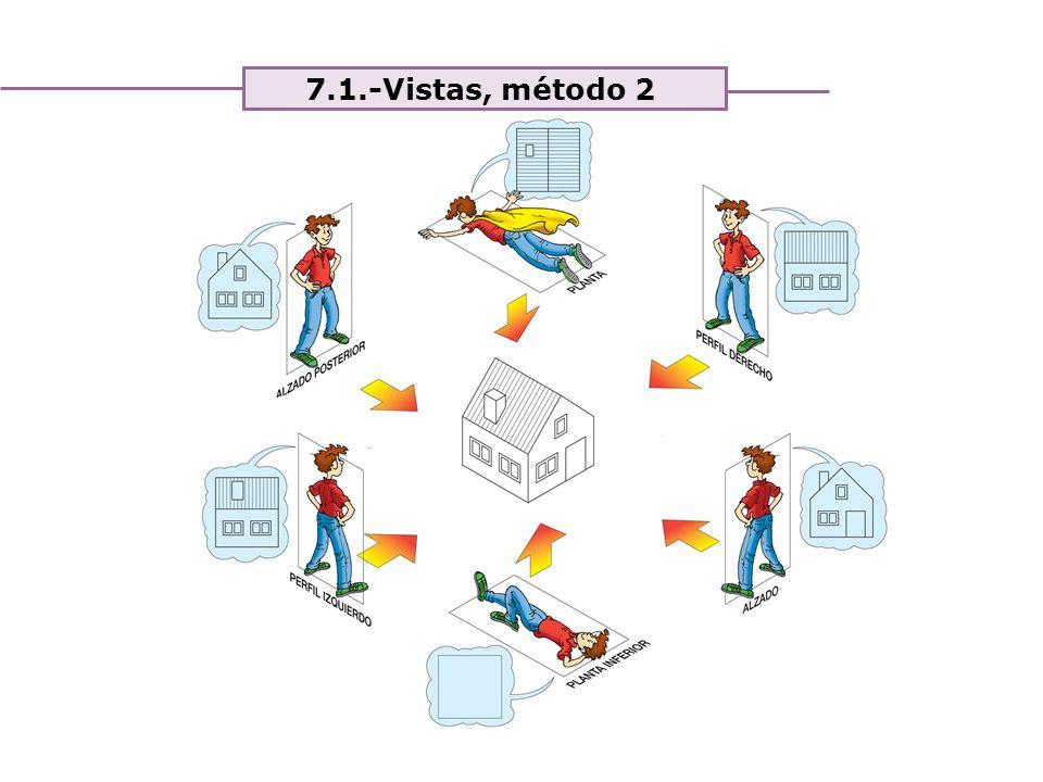 7.1.-Vistas, método 2