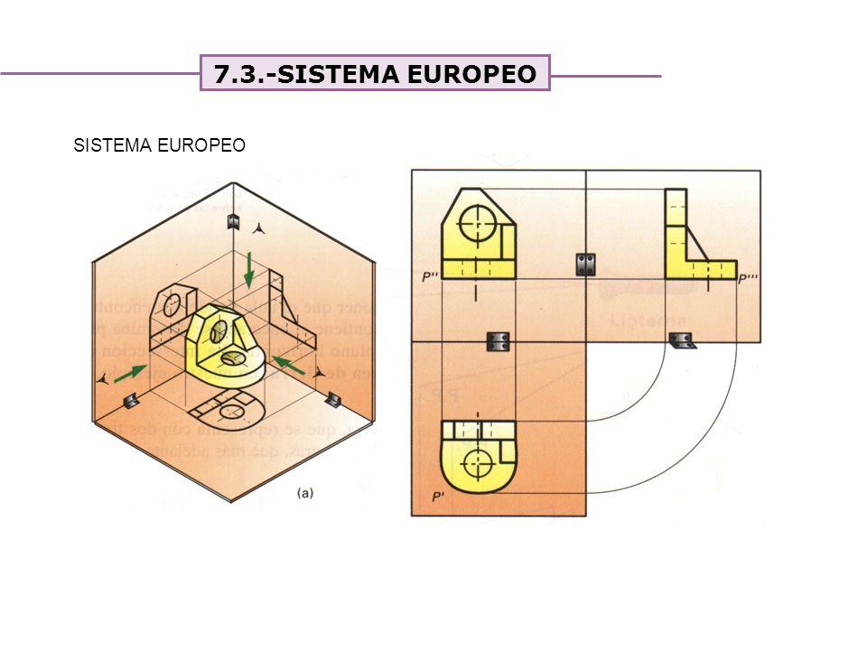 7.3.-SISTEMA EUROPEO SISTEMA EUROPEO
