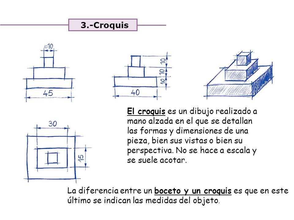 3.-Croquis