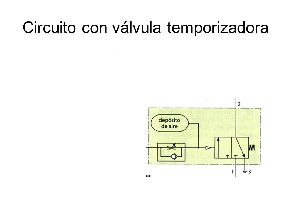 Circuito con válvula temporizadora