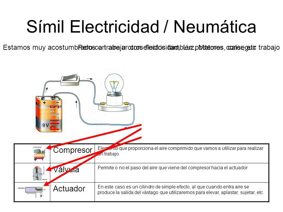 Símil Electricidad / Neumática