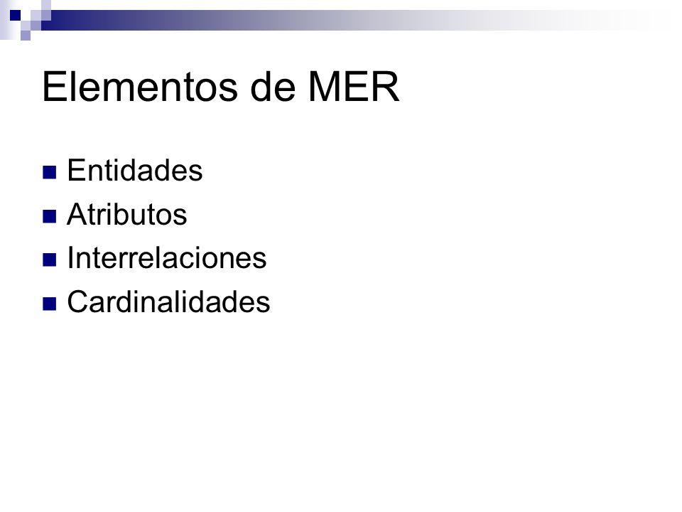 Elementos de MER Entidades Atributos Interrelaciones Cardinalidades