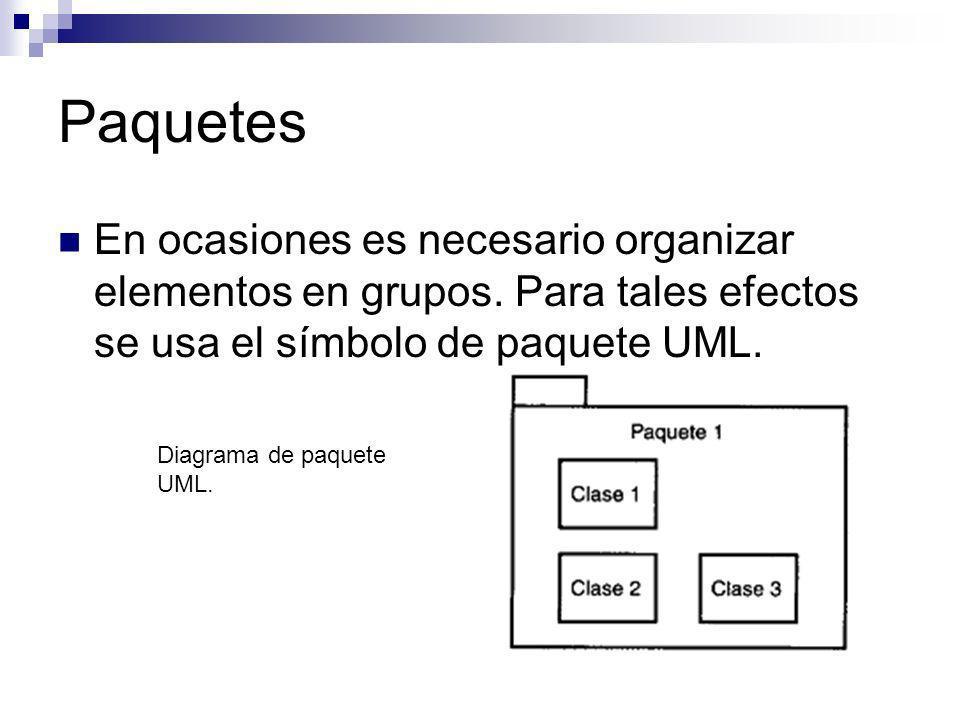 Paquetes En ocasiones es necesario organizar elementos en grupos. Para tales efectos se usa el símbolo de paquete UML.